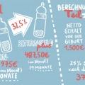 1081-artur-bodenstein-carolineseidler-eltern