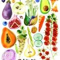 Maria_Ruban_carolineseidler_com_food